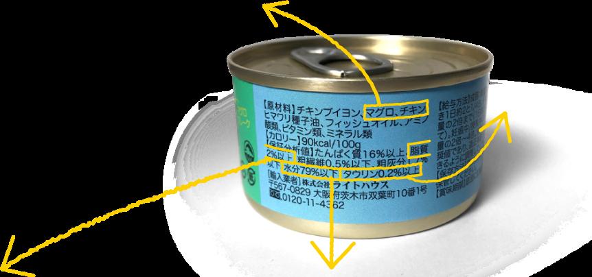 猫缶選びのポイント